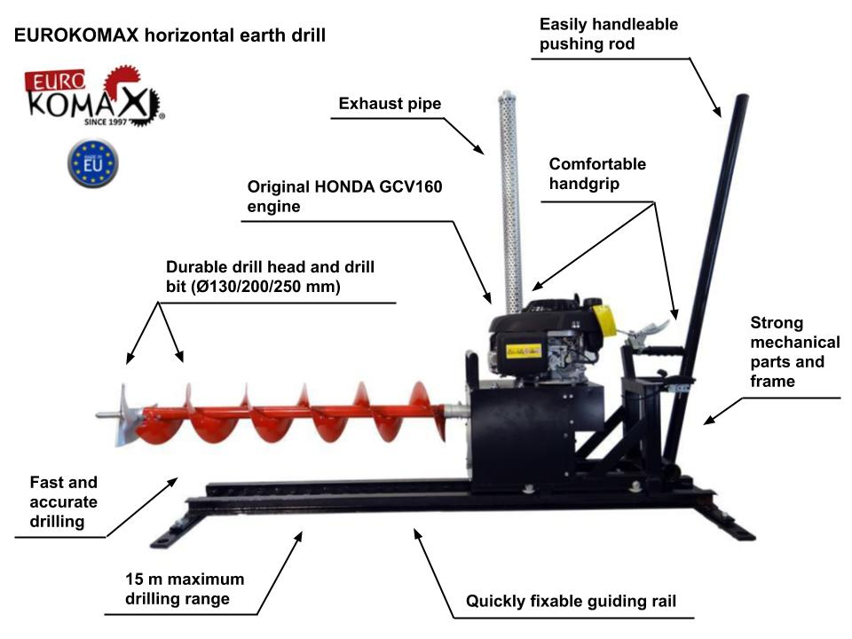 eurokomax_horizontal_earth_drill_nyilas_kep